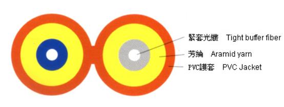 单模双芯光缆结构图