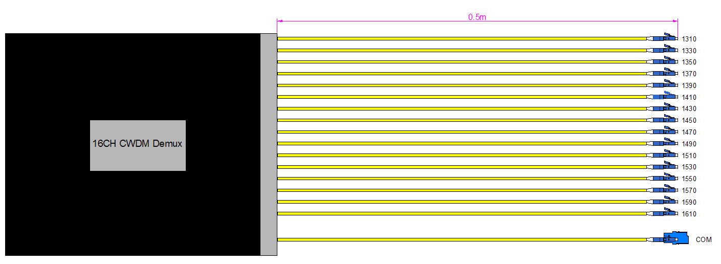 16CH CWDM Demux drawing
