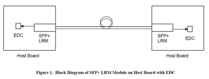 LRM 插图1