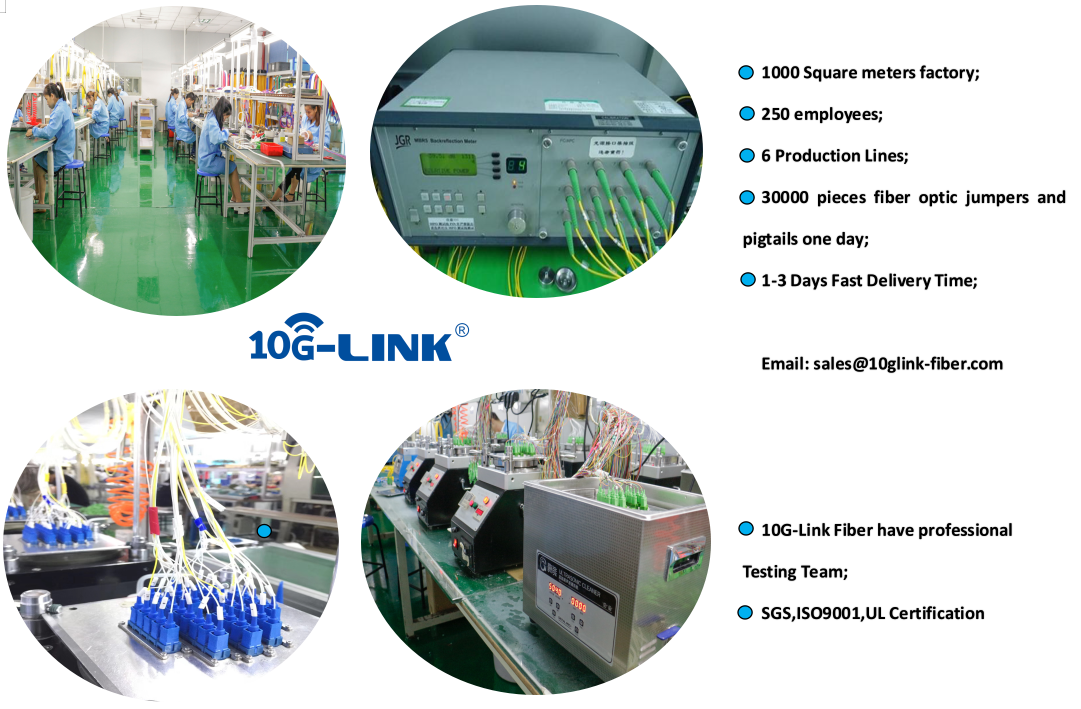 Manufacturing Companies for High Density Fiber Optic Patch Panels