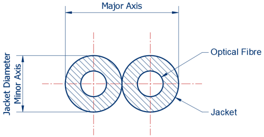 duplex cable 图纸
